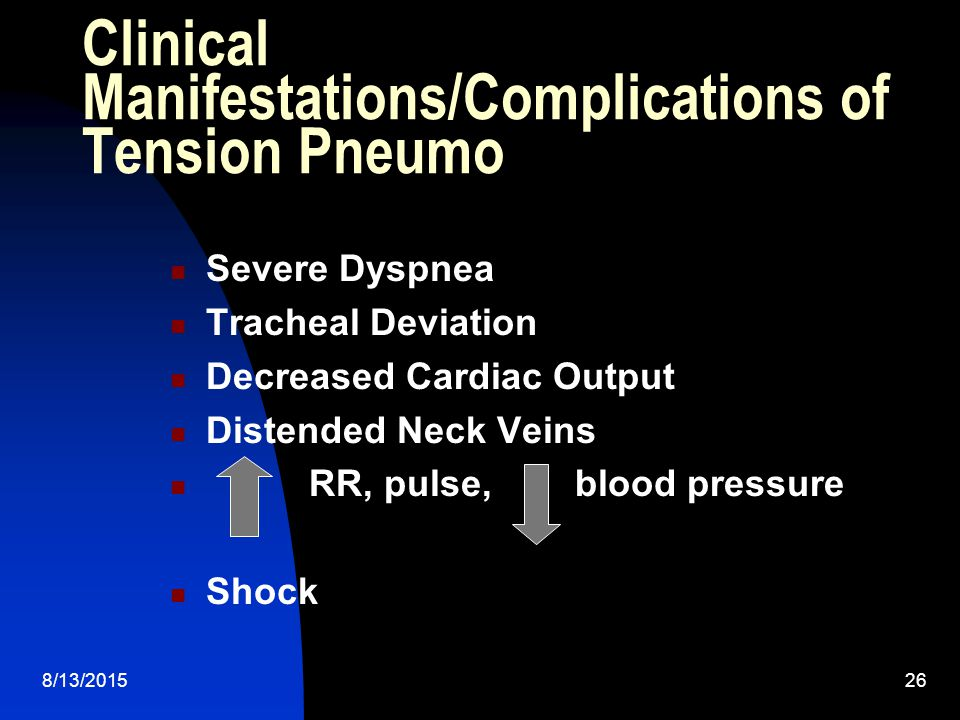 Clinical Manifestations/Complications of Tension Pneumo
