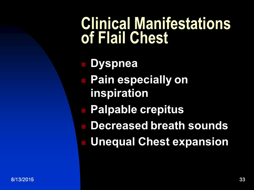 Clinical Manifestations of Flail Chest