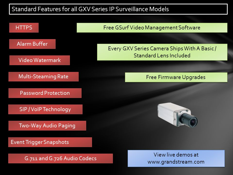 Standard Features for all GXV Series IP Surveillance Models