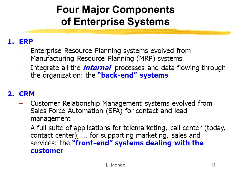 four main components of a business plan