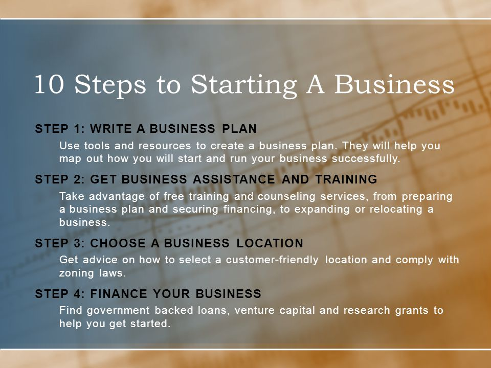 Help with starting a business plan