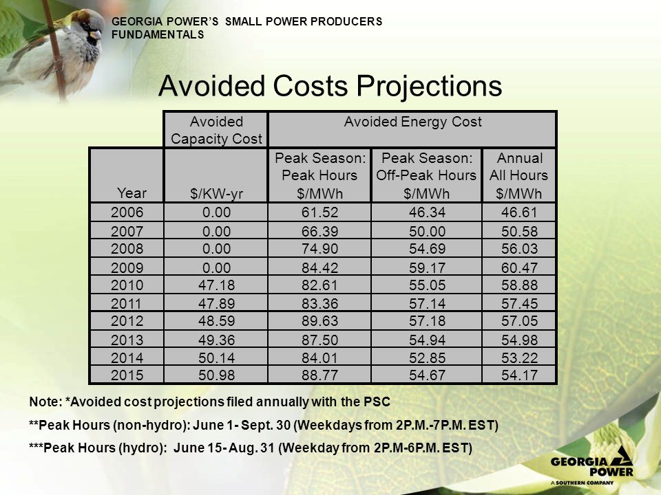 Avoided Costs Projections