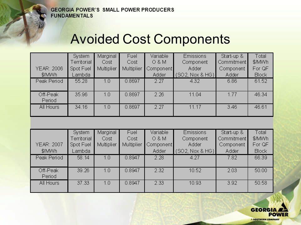 Avoided Cost Components