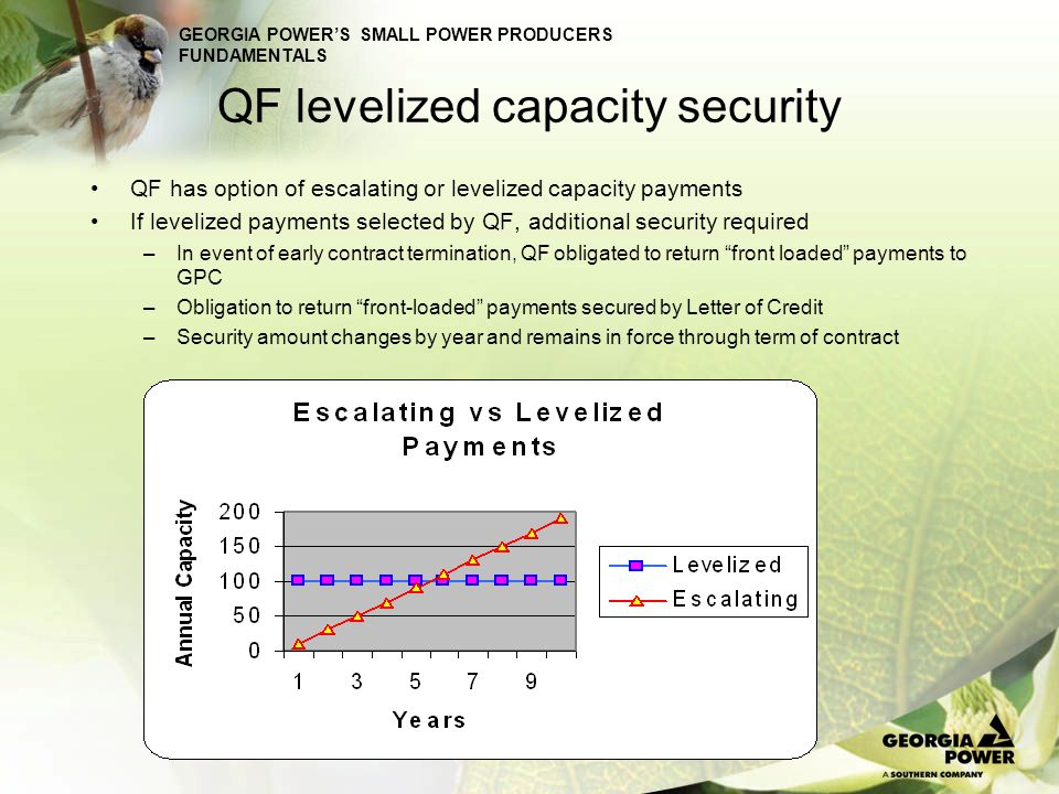 QF levelized capacity security