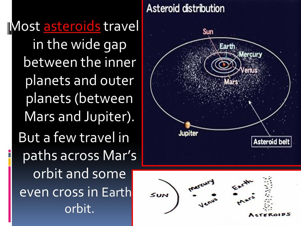 Most asteroids travel in the wide gap between the inner planets and outer planets (between Mars and Jupiter).