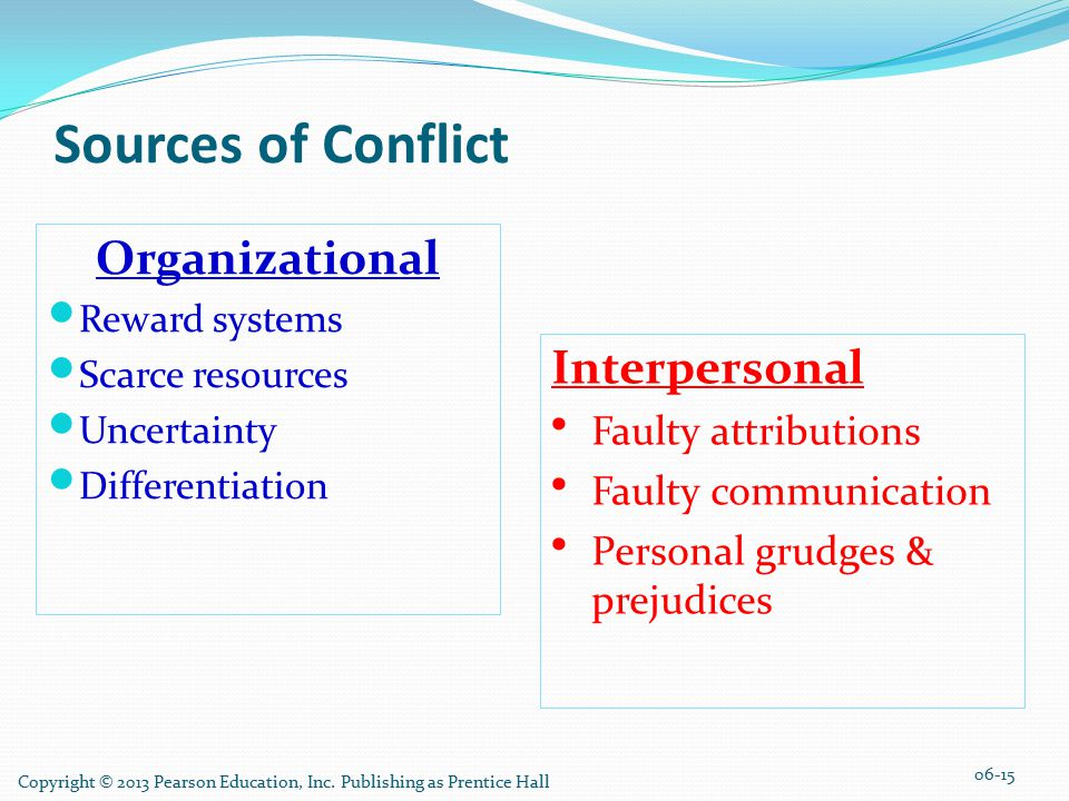 sources of conflict in organizations essay Home » essay » conflict 3 of conflict there are many sources of organizational conflict, these are some of the main reasons why conflict arises in organizations.