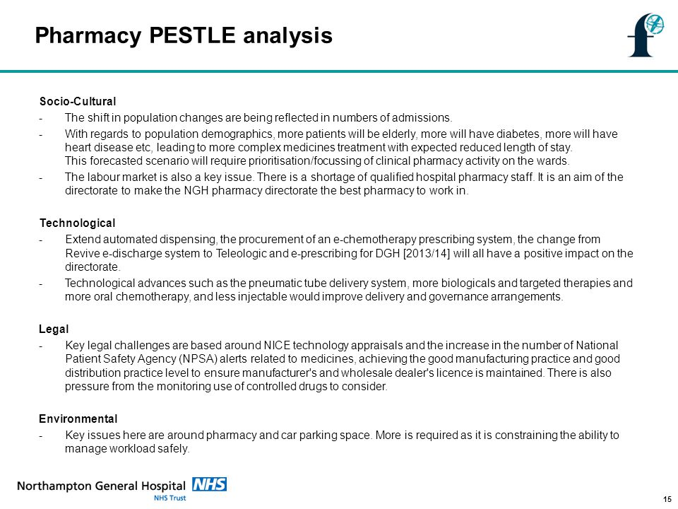 pestel analysis hospital Nursing, hospitals and other clinical environments can benefit from the use of the swot analysis this articles provides an outline and some example templates.