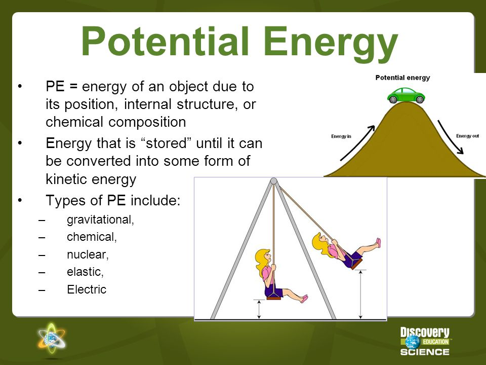 energy and its types There are several different types of energy which can be transferred from one  type to another energy transfer diagrams show these transfers in process.