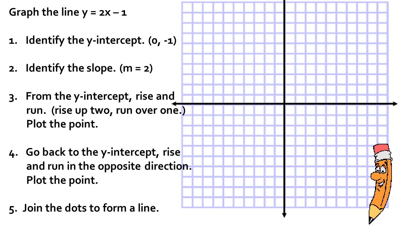 Graph The Line Y = 2x €� 1 Identify The Yintercept (0 Graphing Equations Of  Find The Slope