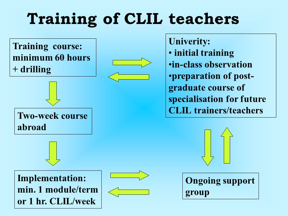 Training of CLIL teachers