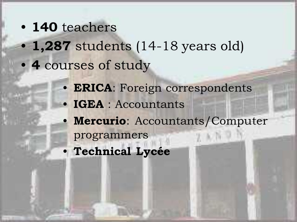 140 teachers 1,287 students (14-18 years old) 4 courses of study
