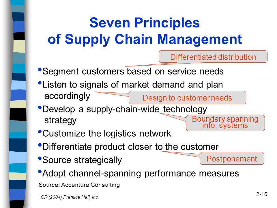 7 principle of supply chain management 7 principles of supply chain management 1 introduction before we are to analysis this article, first let us clarify something before we start in this article, it states the 7 principles of supply chain management and its importance in practical ,many of us must have a question, what is a supply chain management and why is it important for a company today.