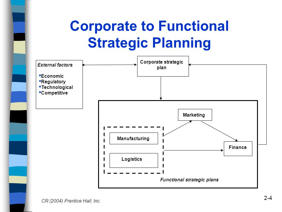 Business Planning vs. Functional Planning