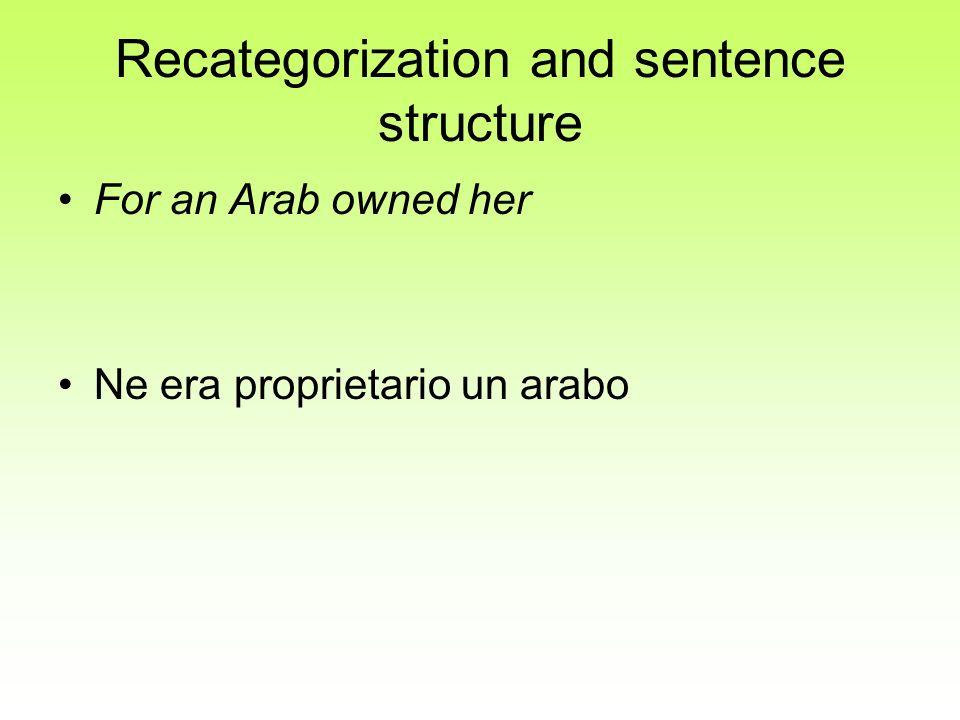 Recategorization and sentence structure