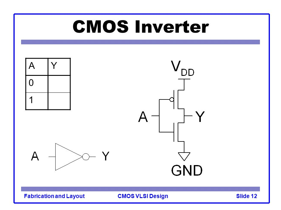 CMOS Inverter A Y 1 Fabrication and Layout
