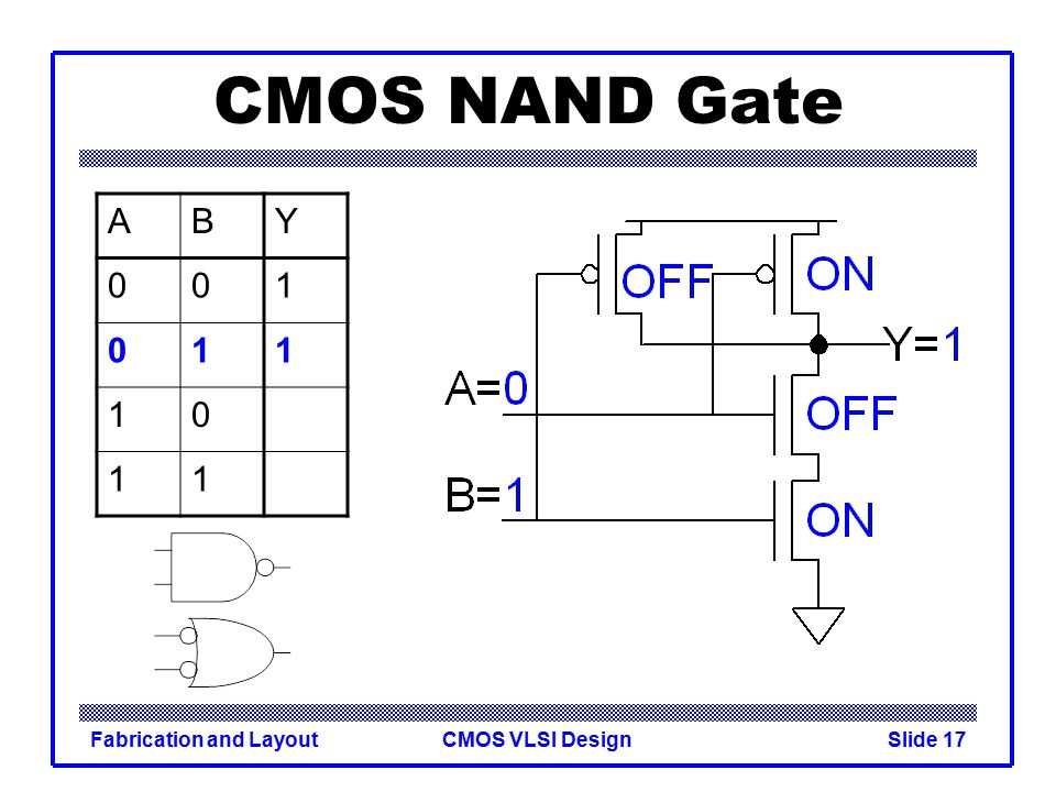 CMOS NAND Gate A B Y 1 Fabrication and Layout