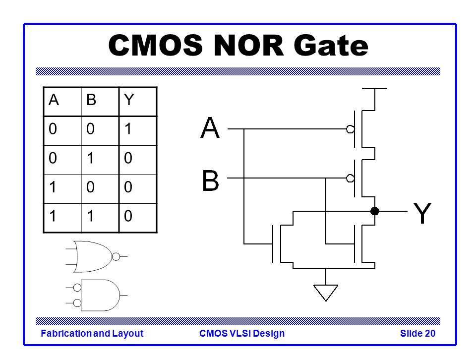 CMOS NOR Gate A B Y 1 Fabrication and Layout