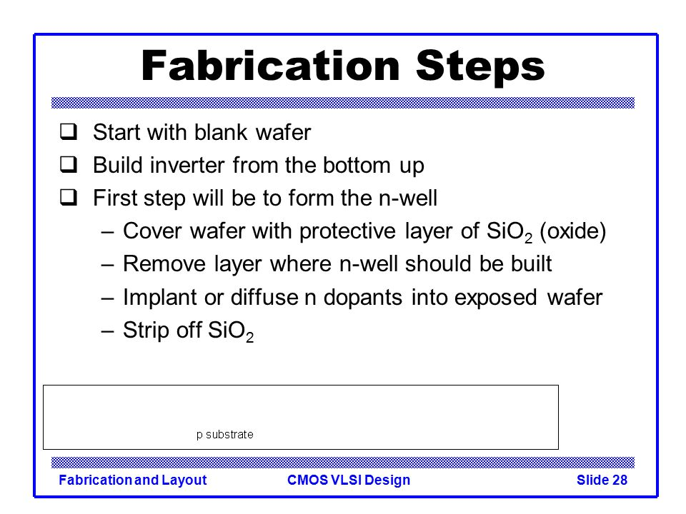 Fabrication Steps Start with blank wafer