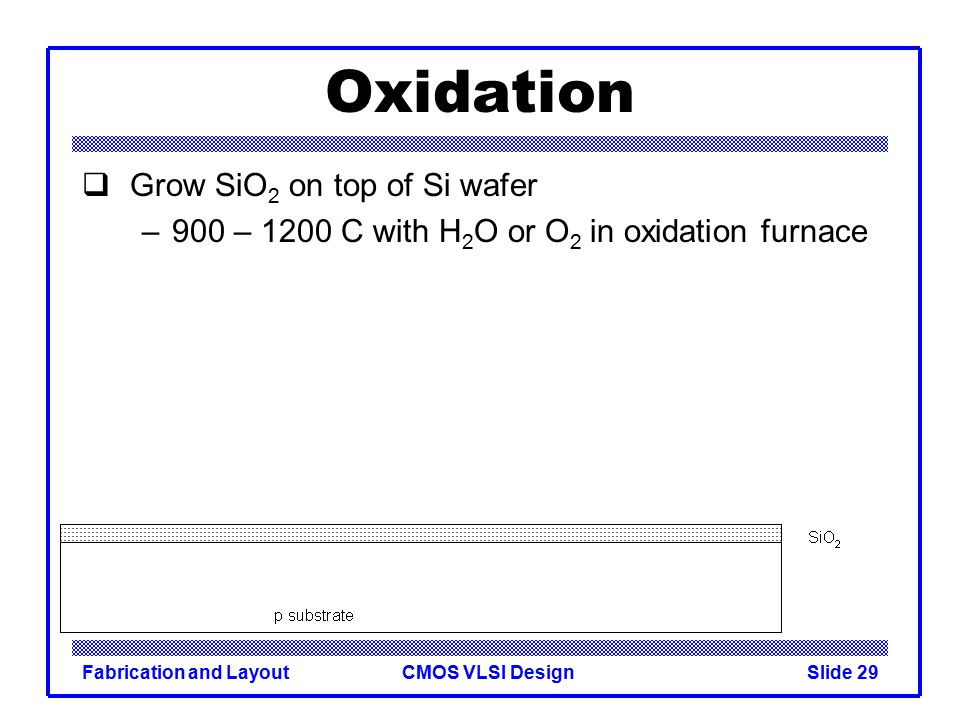Oxidation Grow SiO2 on top of Si wafer