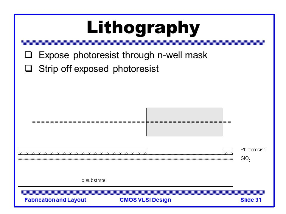 Lithography Expose photoresist through n-well mask