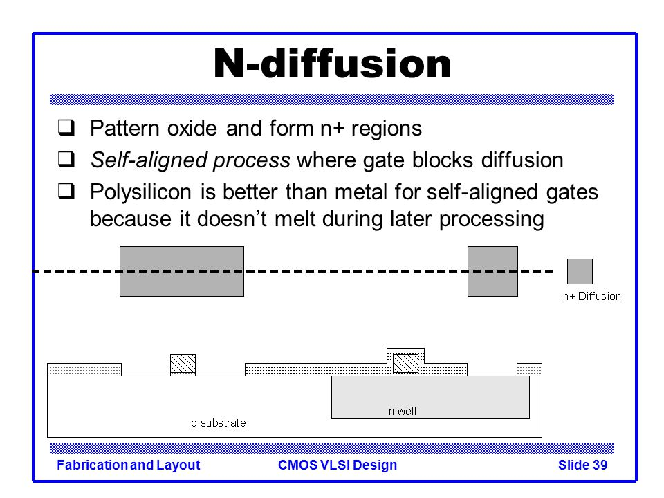 N-diffusion Pattern oxide and form n+ regions