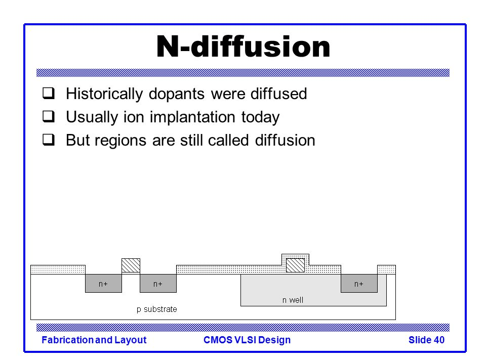 N-diffusion Historically dopants were diffused