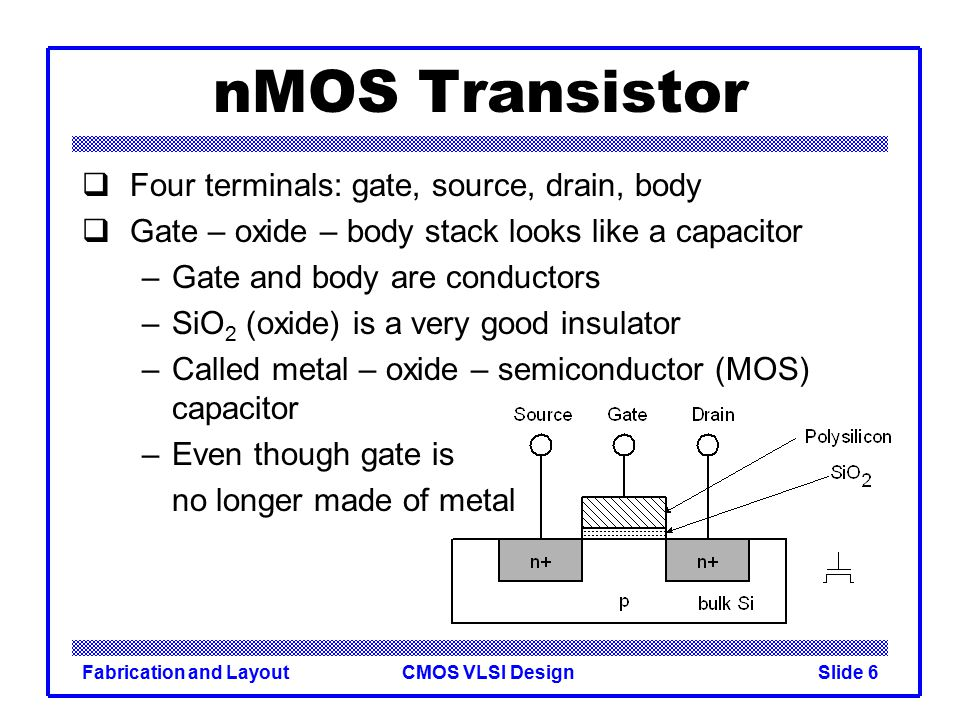 nMOS Transistor Four terminals: gate, source, drain, body