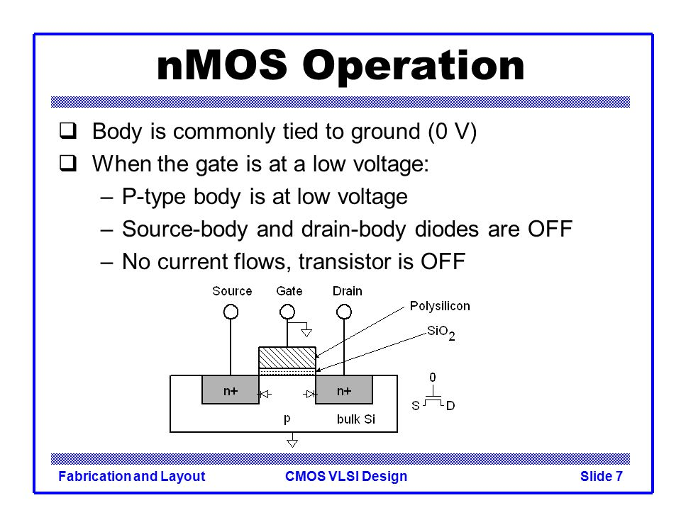 nMOS Operation Body is commonly tied to ground (0 V)