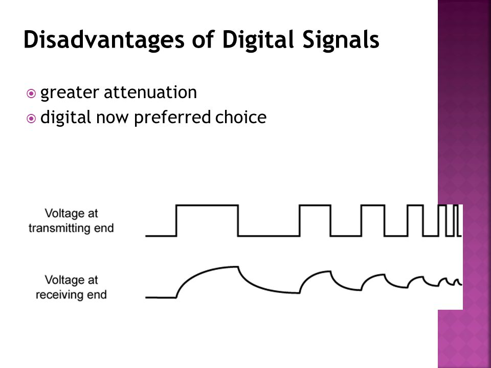 disadvantages of digital technology This positioning paper will provide a summarized comparison of the current  digital technologies outlining the advantages and disadvantages for each of them.