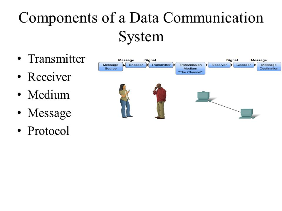 Data Communication System : Data communication ppt download