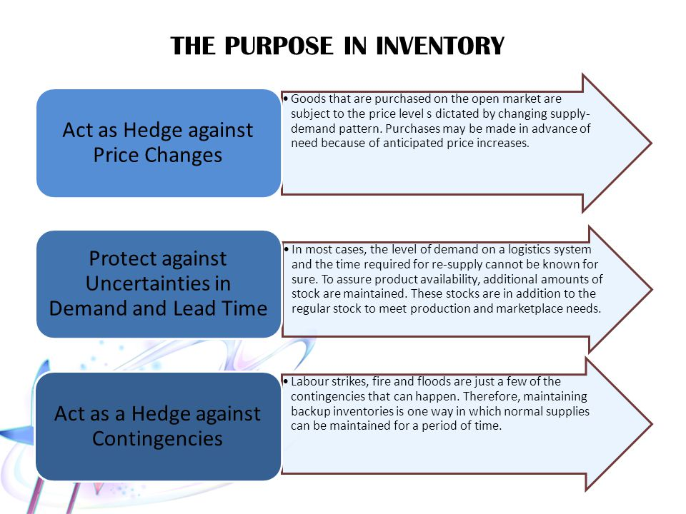 THE PURPOSE IN INVENTORY