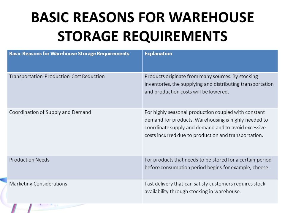 BASIC REASONS FOR WAREHOUSE STORAGE REQUIREMENTS
