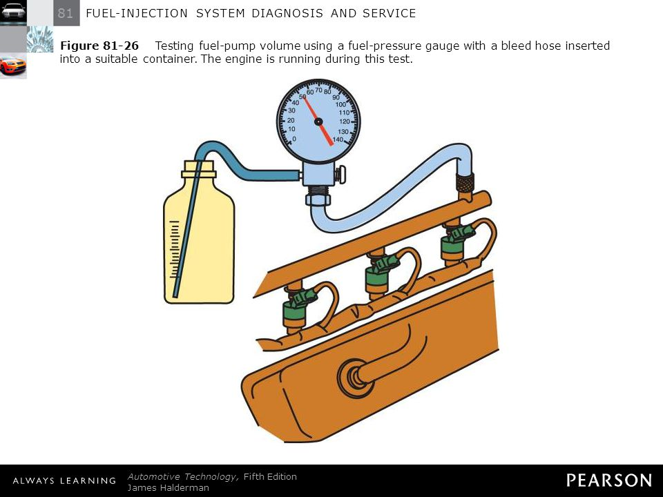 Figure Testing Fuel Pump Volume Using A Fuel Pressure Gauge With A Bleed Hose Inserted Into A Suitable Container The Engine Is Running During This Test