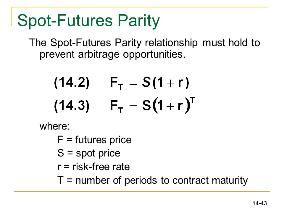 spot and futures prices relationship test