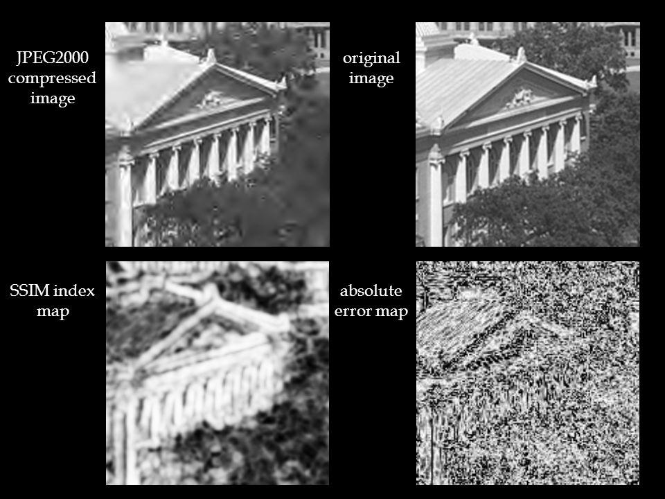 JPEG2000 compressed image original image SSIM index map absolute error map