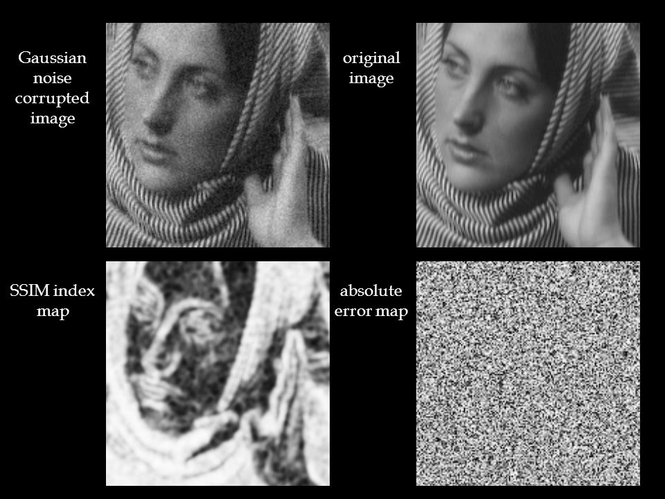 Gaussian noise corrupted image
