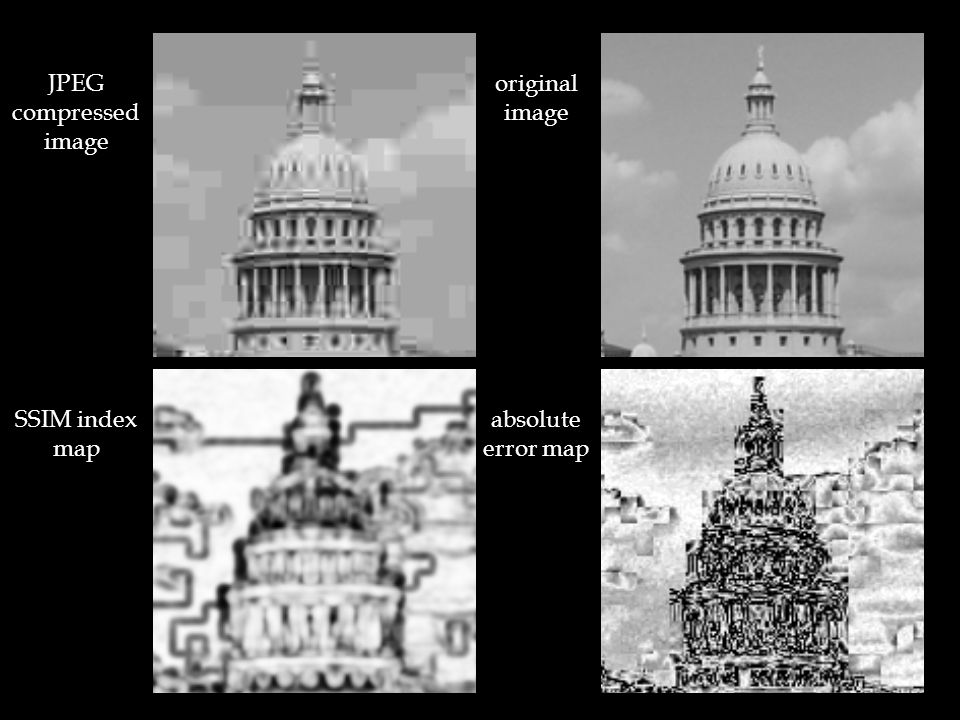JPEG compressed image original image SSIM index map absolute error map