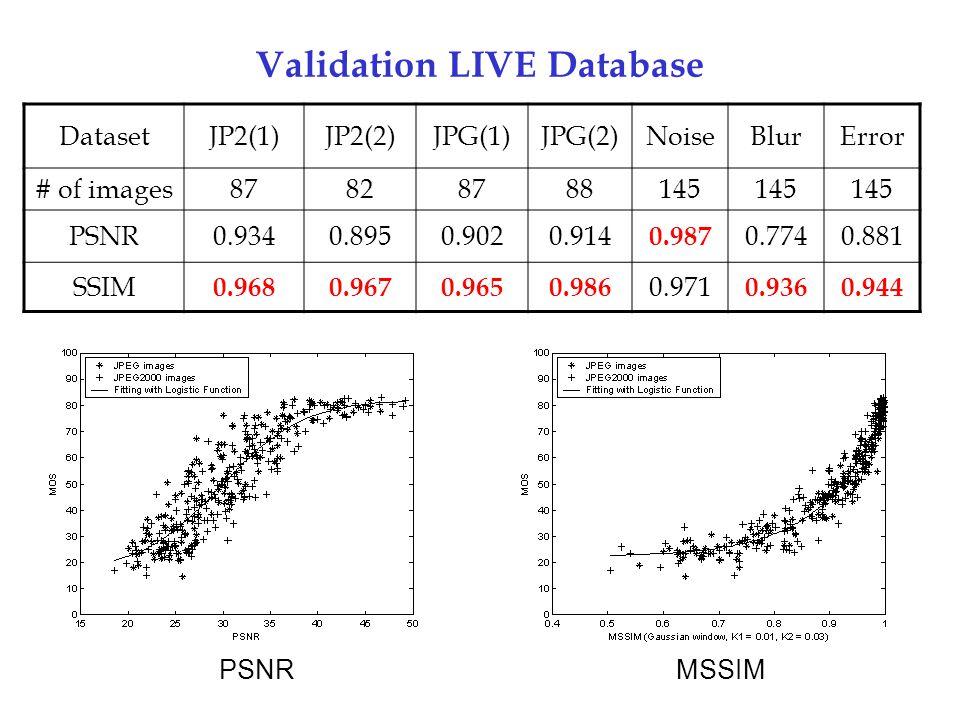 Validation LIVE Database