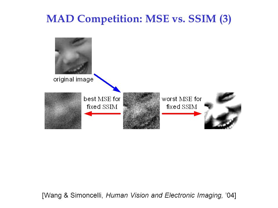 MAD Competition: MSE vs. SSIM (3)