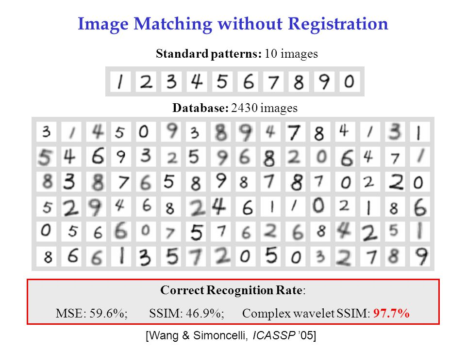 Image Matching without Registration