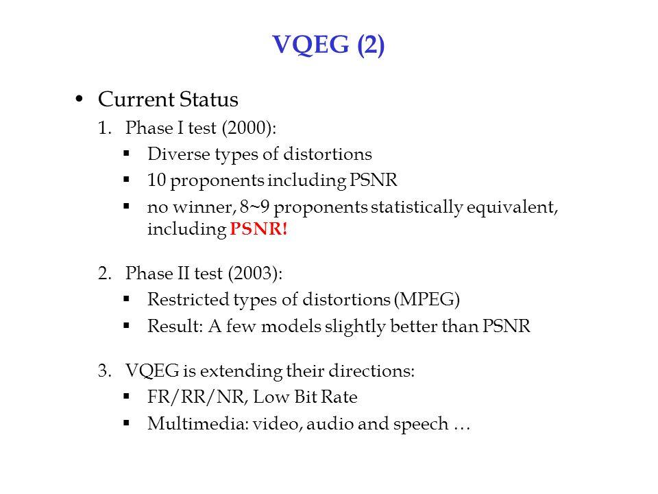 VQEG (2) Current Status 1. Phase I test (2000):