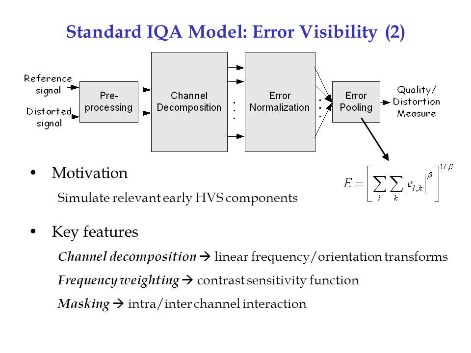 Standard IQA Model: Error Visibility (2)