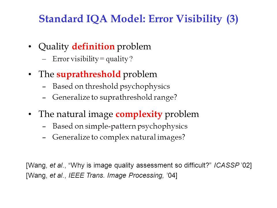 Standard IQA Model: Error Visibility (3)