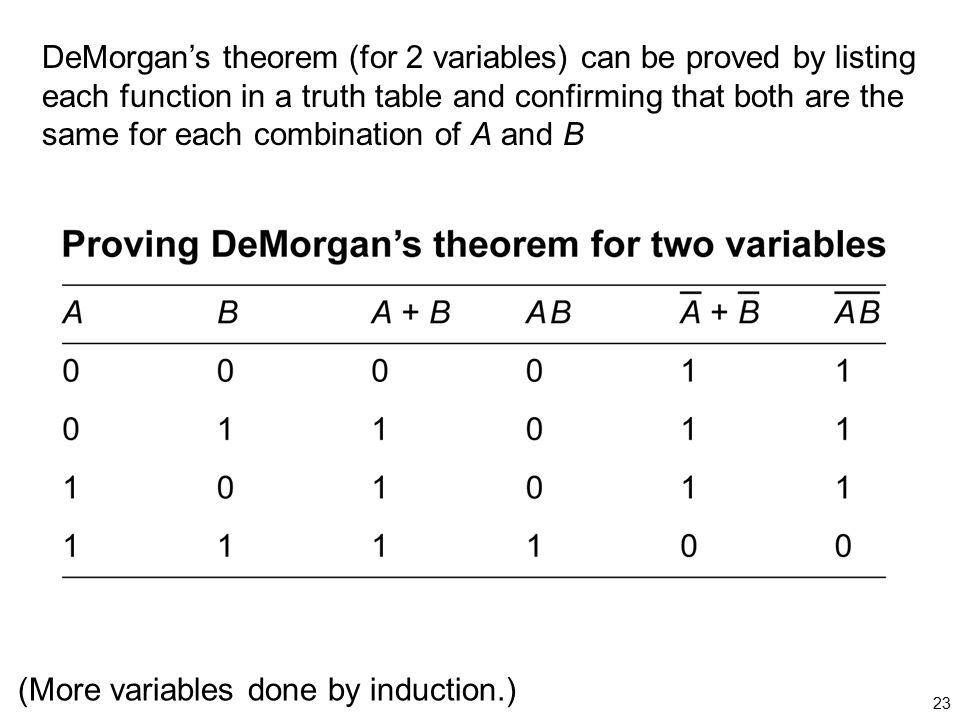 DeMorgan's theorem (for 2 variables) can be proved by listing each function in a truth table and confirming that both are the same for each combination of A and B