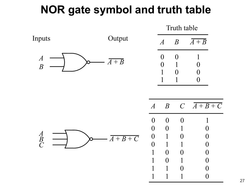 NOR gate symbol and truth table