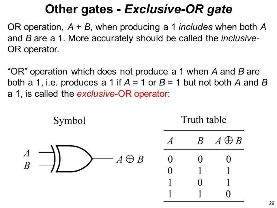 Other gates - Exclusive-OR gate