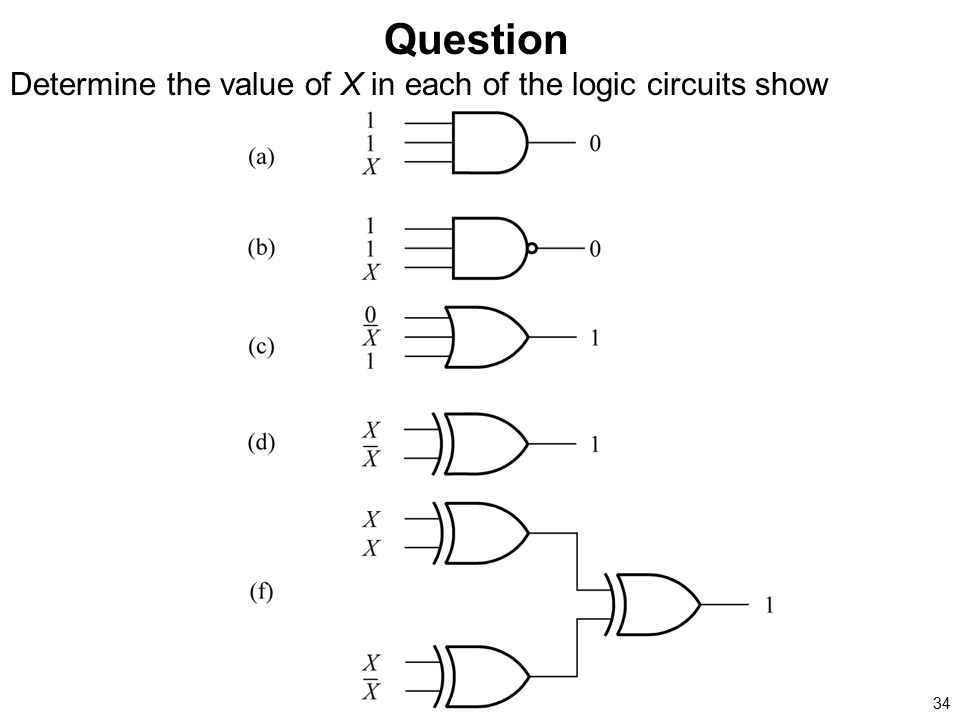 Question Determine the value of X in each of the logic circuits show