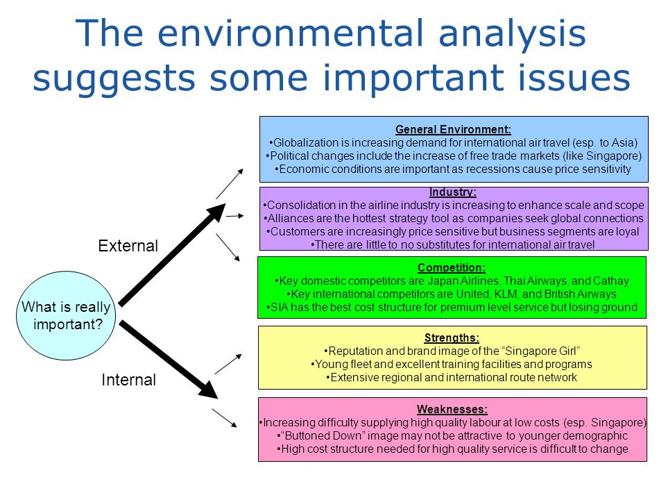 What Are Environmental Barriers in Communication?