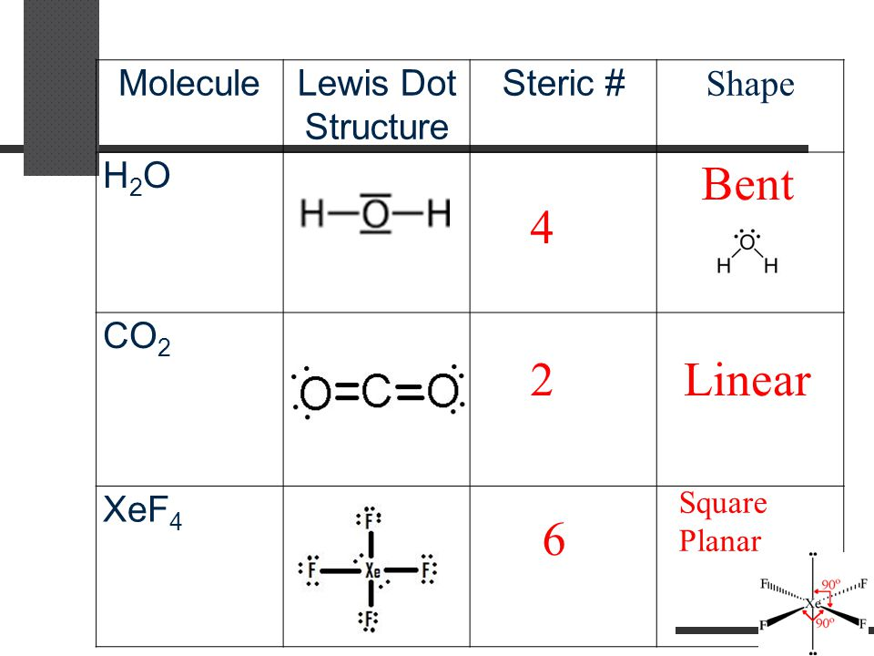 Electron Dot Structure For Hcl Chapter 8 – Covalent...