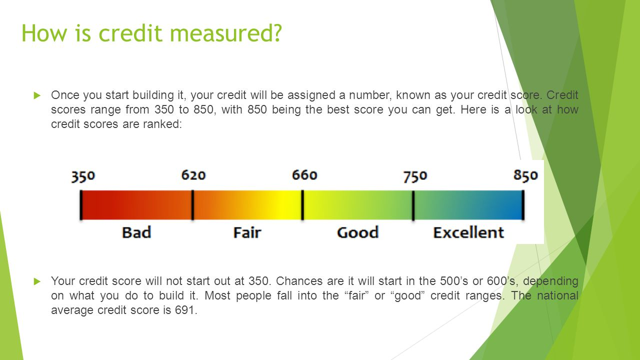 How to start building a credit history